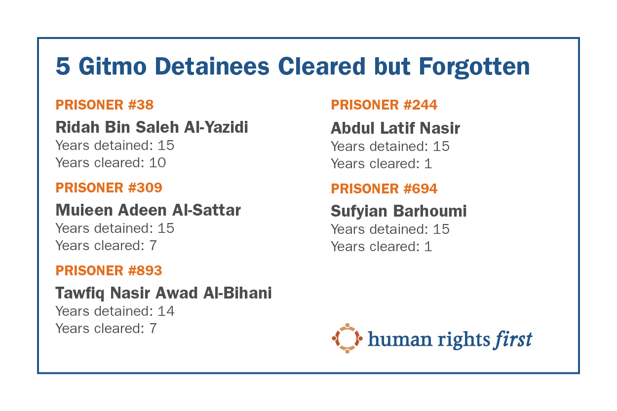 Cleared Gitmo Detainees